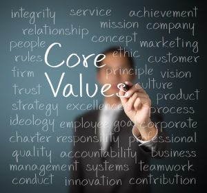 Core Values Concept- Just Culture